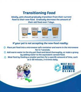 healthy-pet-food