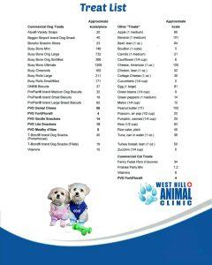 healthy-pet-treat-list